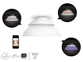 Lustra Philips hue Beyond LED  (71201/31/PH)